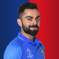 Virat Kohli Picture Standing Png Watchcricketmatch Min, Live Cricket Streaming